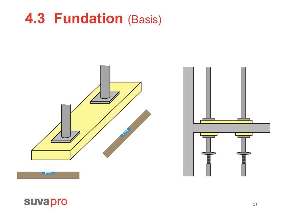 21 4.3Fundation (Basis)