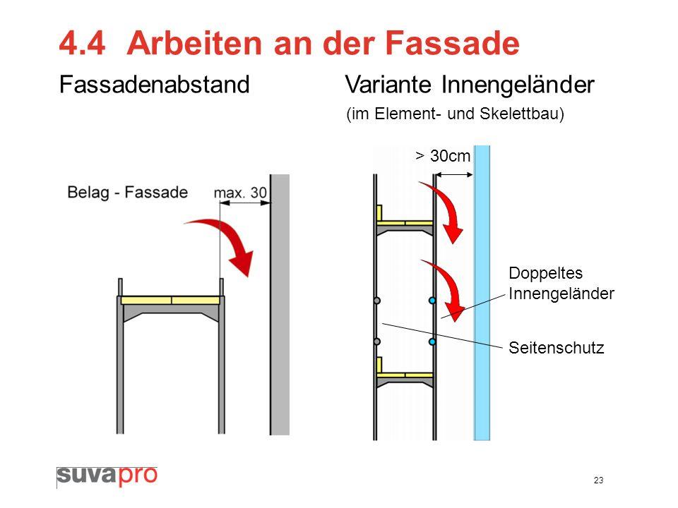 23 4.4Arbeiten an der Fassade FassadenabstandVariante Innengeländer Doppeltes Innengeländer Seitenschutz > 30cm (im Element- und Skelettbau)