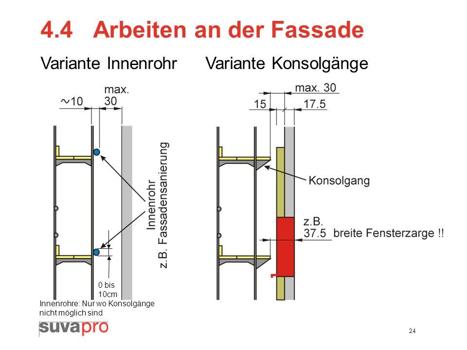 24 4.4 Arbeiten an der Fassade Variante InnenrohrVariante Konsolgänge 0 bis 10cm Innenrohre: Nur wo Konsolgänge nicht möglich sind