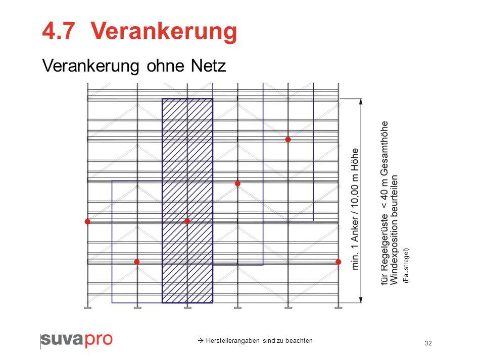 32 4.7Verankerung Verankerung ohne Netz Herstellerangaben sind zu beachten (Faustregel)