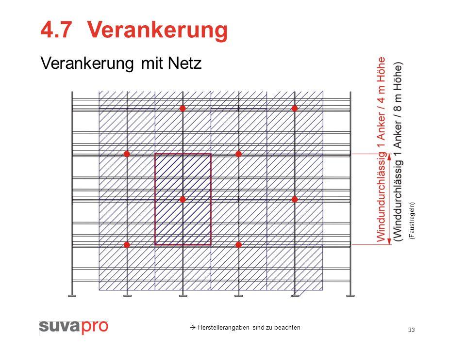 33 4.7Verankerung Verankerung mit Netz Herstellerangaben sind zu beachten (Faustregeln)