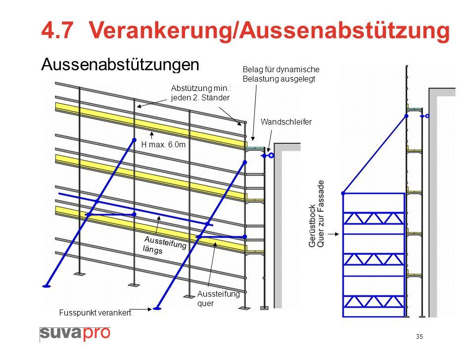 35 4.7Verankerung/Aussenabstützung Aussenabstützungen Wandschleifer Fusspunkt verankert Aussteifung quer Aussteifung längs H max. 6.0m Abstützung min.