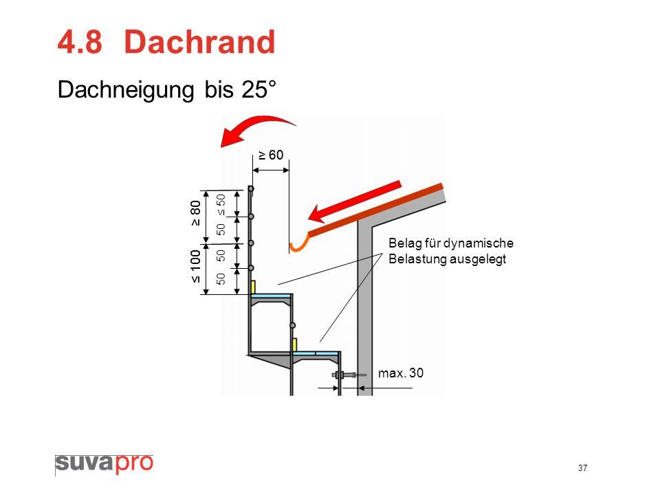 37 4.8Dachrand Dachneigung bis 25° Belag für dynamische Belastung ausgelegt max. 30 80 100 60 50 80 100 60