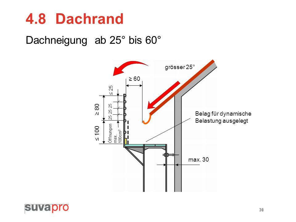 38 4.8Dachrand Dachneigung ab 25° bis 60° Belag für dynamische Belastung ausgelegt grösser 25° Öffnungen max. 100cm 2 100 80 25 60 max. 30