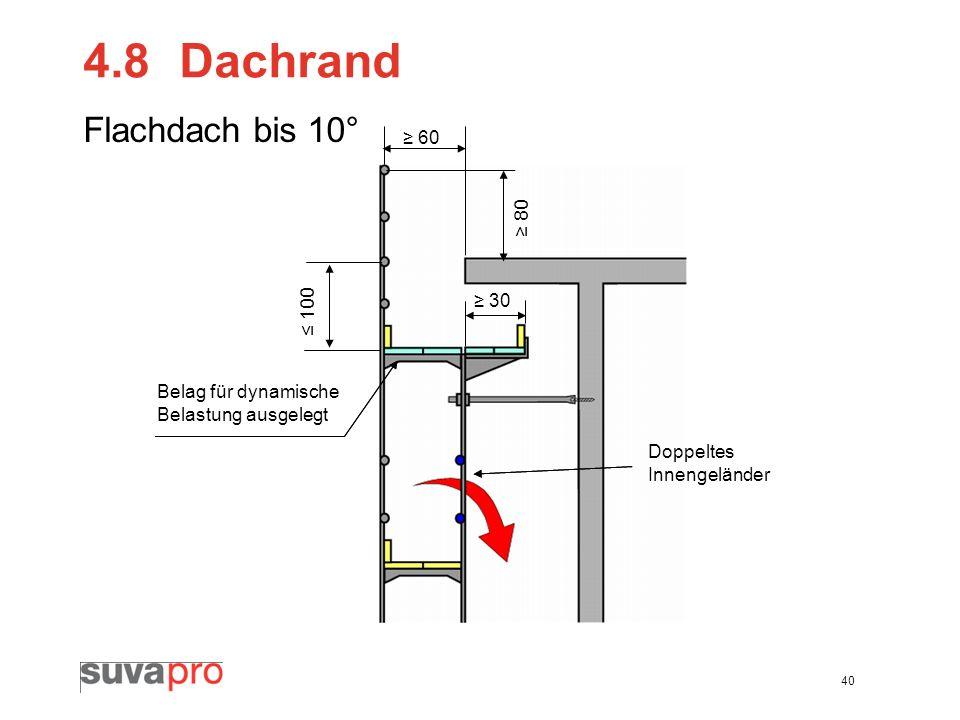 40 4.8Dachrand Flachdach bis 10° Belag für dynamische Belastung ausgelegt 80 60 Doppeltes Innengeländer 100 30