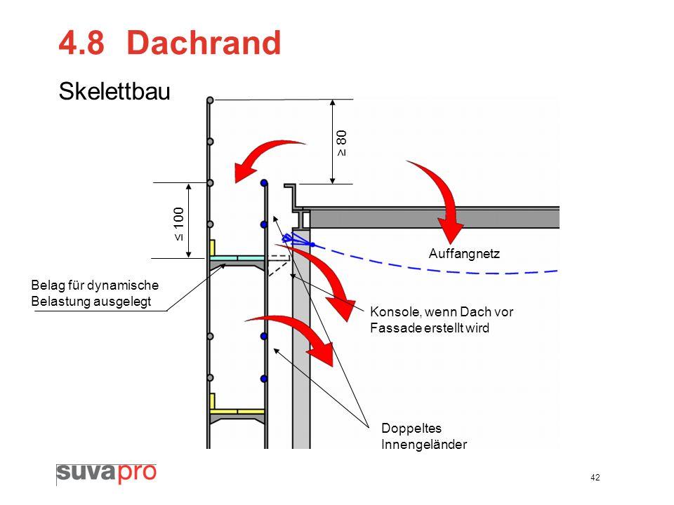 42 4.8Dachrand Skelettbau Belag für dynamische Belastung ausgelegt Doppeltes Innengeländer Auffangnetz Konsole, wenn Dach vor Fassade erstellt wird 10