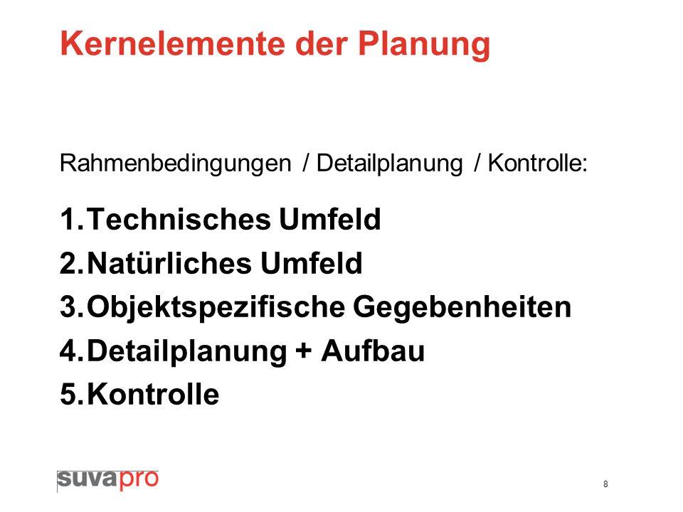 8 Kernelemente der Planung Rahmenbedingungen / Detailplanung / Kontrolle: 1.Technisches Umfeld 2.Natürliches Umfeld 3.Objektspezifische Gegebenheiten