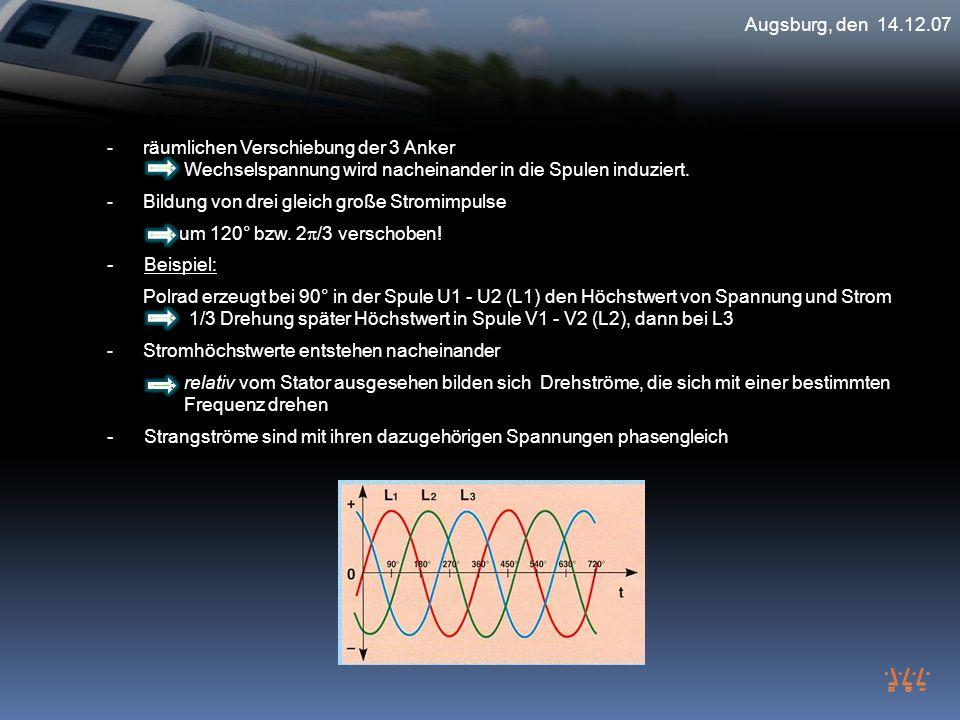 - räumlichen Verschiebung der 3 Anker Wechselspannung wird nacheinander in die Spulen induziert. - Bildung von drei gleich große Stromimpulse um 120°