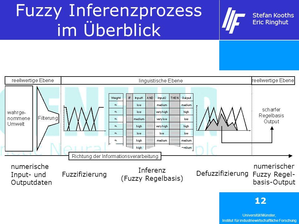Universität Münster, Institut für industriewirtschaftliche Forschung Stefan Kooths Eric Ringhut 12 Fuzzy Inferenzprozess im Überblick numerische Input- und Outputdaten Fuzzifizierung Inferenz (Fuzzy Regelbasis) Defuzzifizierung numerischer Fuzzy Regel- basis-Output