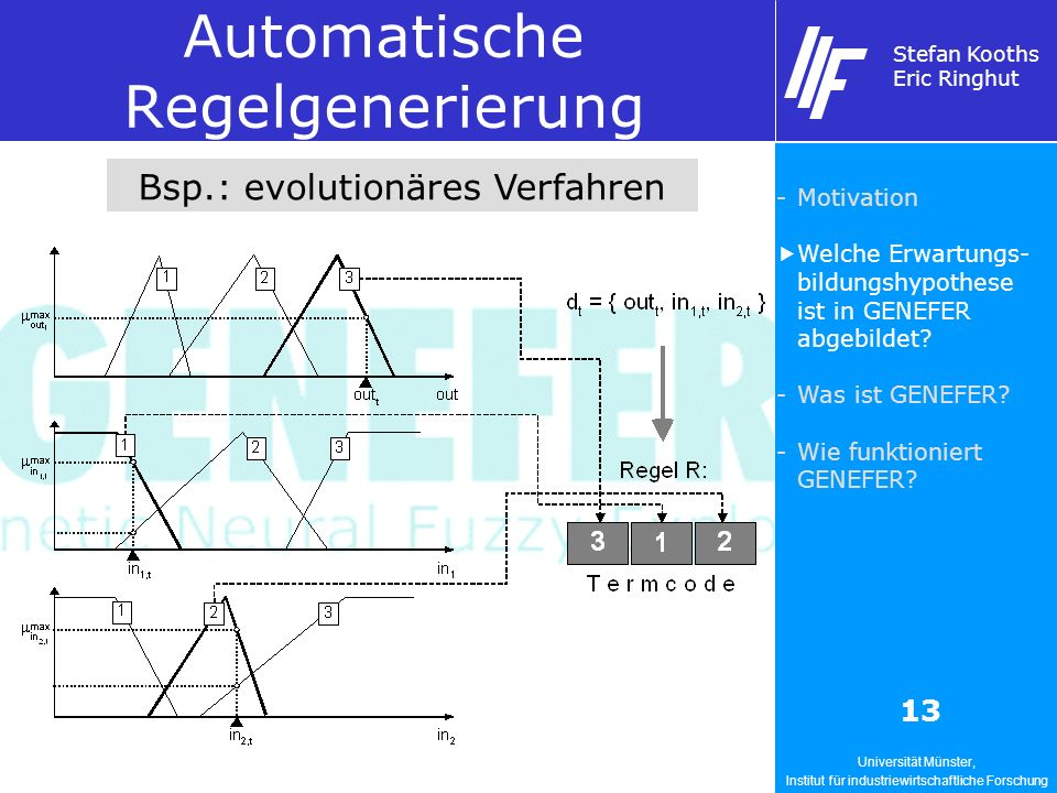 Universität Münster, Institut für industriewirtschaftliche Forschung Stefan Kooths Eric Ringhut 13 Automatische Regelgenerierung Bsp.: evolutionäres Verfahren -Motivation Welche Erwartungs- bildungshypothese ist in GENEFER abgebildet.