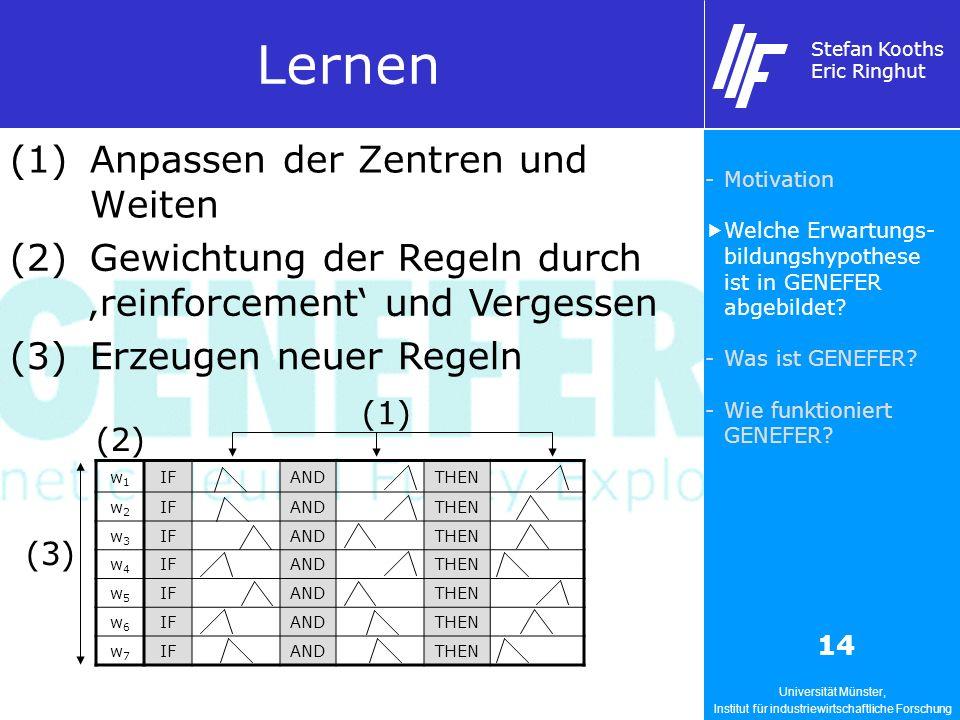 Universität Münster, Institut für industriewirtschaftliche Forschung Stefan Kooths Eric Ringhut 14 Lernen (1)Anpassen der Zentren und Weiten w1w1 IFANDTHEN w2w2 IFANDTHEN w3w3 IFANDTHEN w4w4 IFANDTHEN w5w5 IFANDTHEN w6w6 IFANDTHEN w7w7 IFANDTHEN (1) (2) (3) (2)Gewichtung der Regeln durch reinforcement und Vergessen (3)Erzeugen neuer Regeln -Motivation Welche Erwartungs- bildungshypothese ist in GENEFER abgebildet.