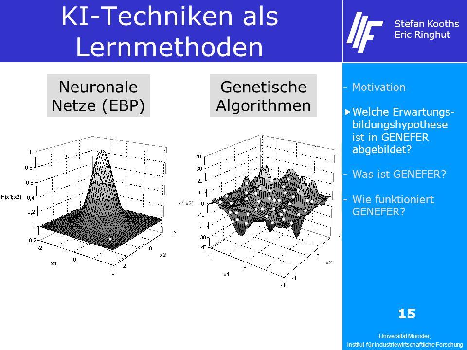 Universität Münster, Institut für industriewirtschaftliche Forschung Stefan Kooths Eric Ringhut 15 KI-Techniken als Lernmethoden Neuronale Netze (EBP) Genetische Algorithmen -Motivation Welche Erwartungs- bildungshypothese ist in GENEFER abgebildet.