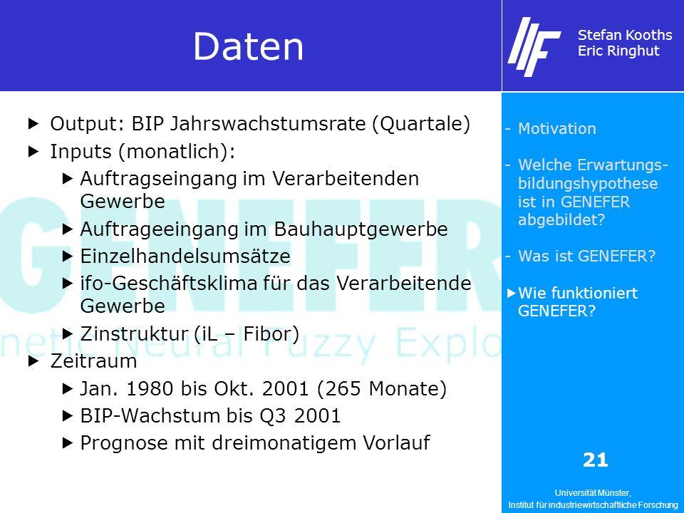 Universität Münster, Institut für industriewirtschaftliche Forschung Stefan Kooths Eric Ringhut 21 Daten Output: BIP Jahrswachstumsrate (Quartale) Inp