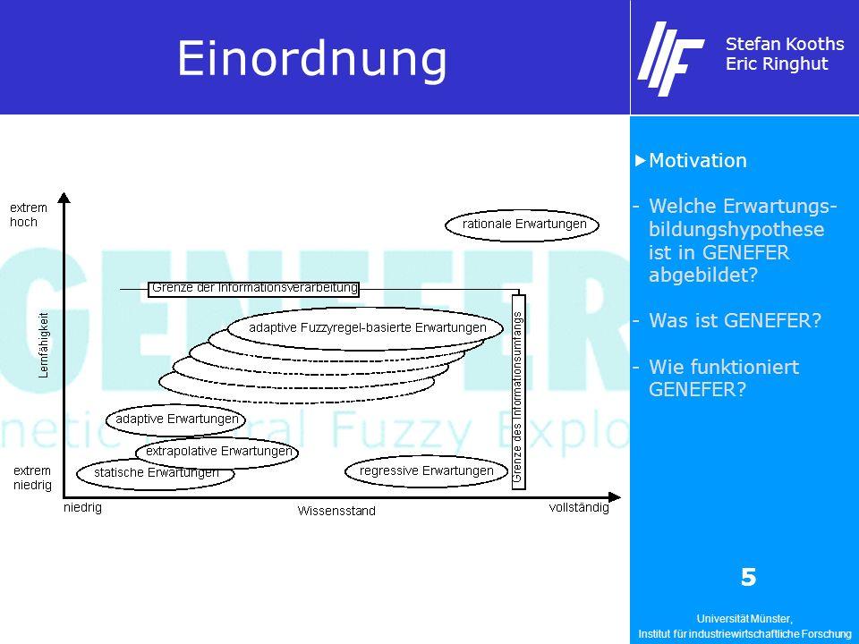 Universität Münster, Institut für industriewirtschaftliche Forschung Stefan Kooths Eric Ringhut 5 Einordnung Motivation -Welche Erwartungs- bildungshypothese ist in GENEFER abgebildet.