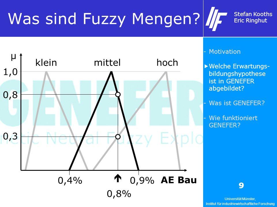 Universität Münster, Institut für industriewirtschaftliche Forschung Stefan Kooths Eric Ringhut 9 klein hoch Was sind Fuzzy Mengen? AE Bau µ 1,0 mitte