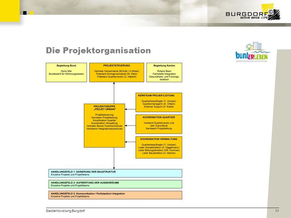Stadtentwicklung Burgdorf11 Die Projektorganisation