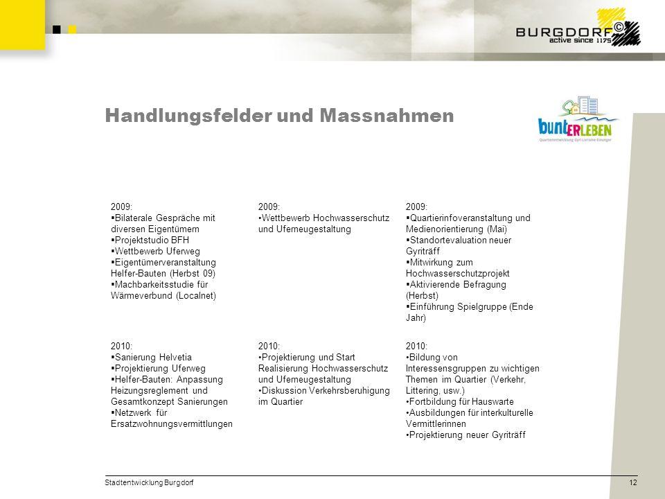 Stadtentwicklung Burgdorf12 Handlungsfelder und Massnahmen Sanierung der Baustruktur Aufwertung der Aussenräume Partizipation / Integration 2009: Bila