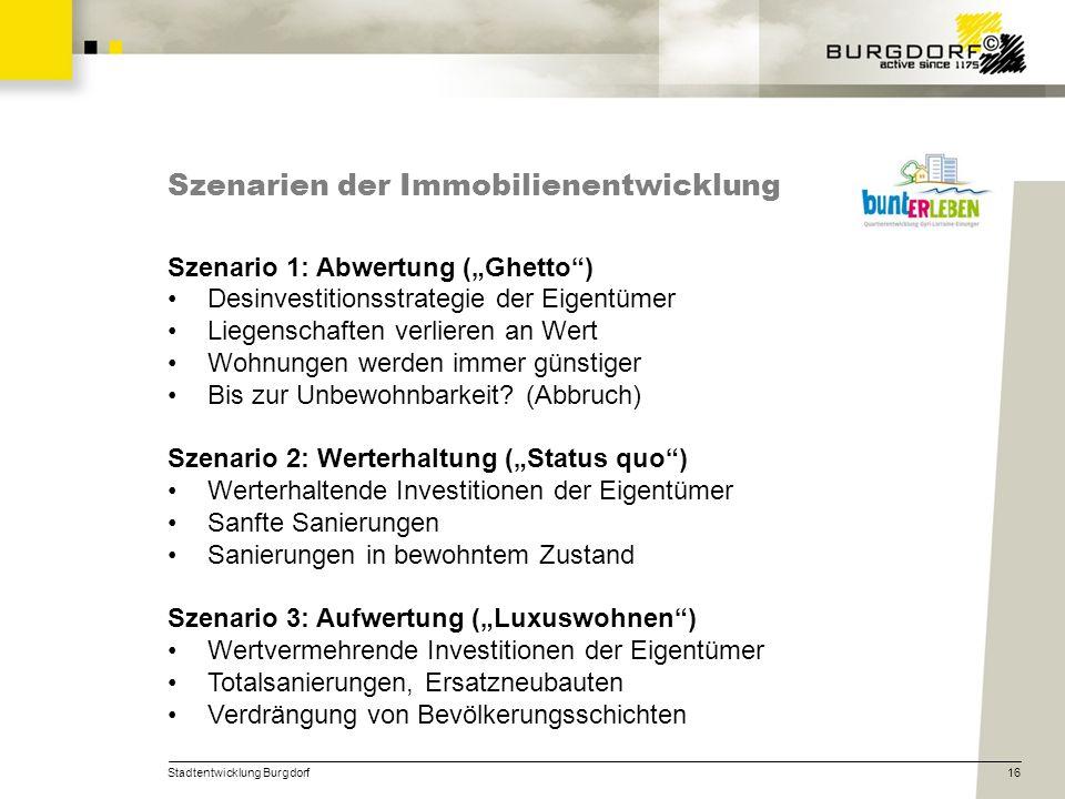 Stadtentwicklung Burgdorf16 Szenarien der Immobilienentwicklung Szenario 1: Abwertung (Ghetto) Desinvestitionsstrategie der Eigentümer Liegenschaften