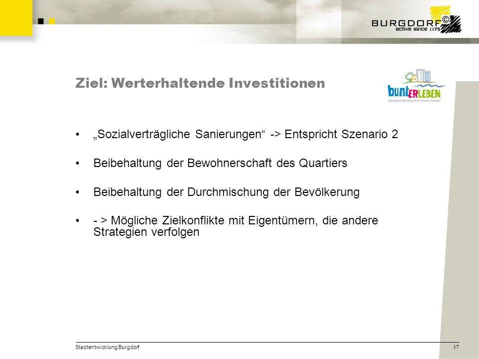 Stadtentwicklung Burgdorf17 Ziel: Werterhaltende Investitionen Sozialverträgliche Sanierungen -> Entspricht Szenario 2 Beibehaltung der Bewohnerschaft