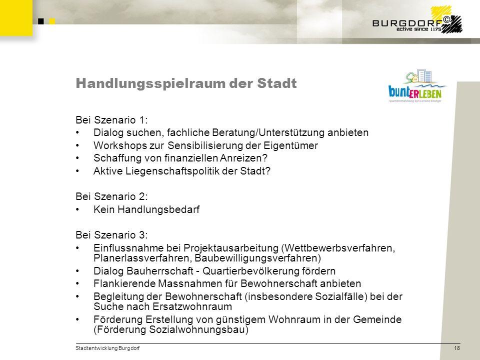 Stadtentwicklung Burgdorf18 Handlungsspielraum der Stadt Bei Szenario 1: Dialog suchen, fachliche Beratung/Unterstützung anbieten Workshops zur Sensib
