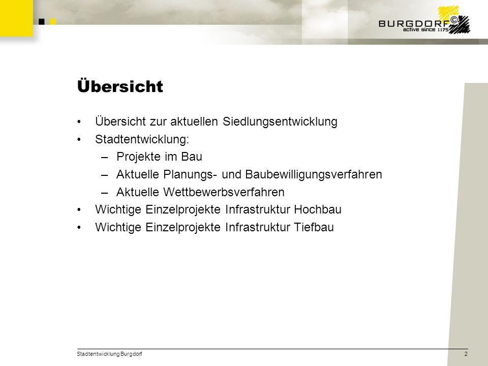 Stadtentwicklung Burgdorf2 Übersicht Übersicht zur aktuellen Siedlungsentwicklung Stadtentwicklung: –Projekte im Bau –Aktuelle Planungs- und Baubewill