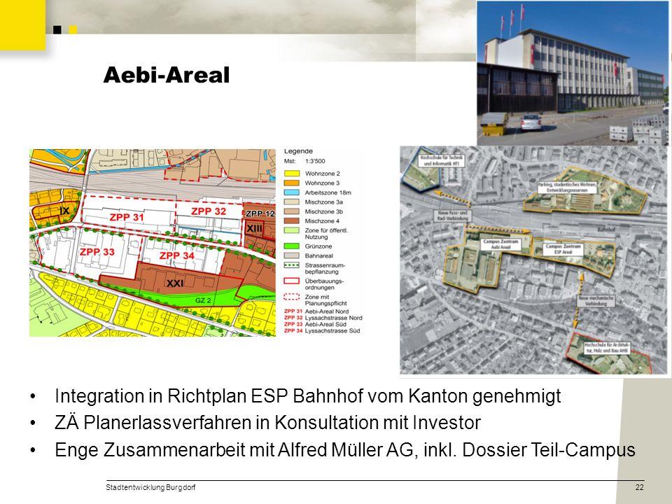 Stadtentwicklung Burgdorf22 Aebi-Areal Integration in Richtplan ESP Bahnhof vom Kanton genehmigt ZÄ Planerlassverfahren in Konsultation mit Investor E