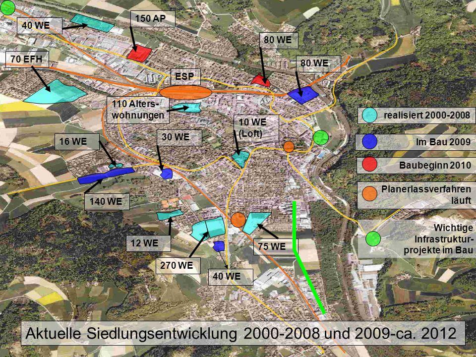 Stadtentwicklung Burgdorf3 Aktuelle Siedlungsentwicklung 2000-2008 und 2009-ca. 2012 Baubeginn 2010 80 WE 150 AP Im Bau 2009 140 WE 30 WE 80 WE 40 WE