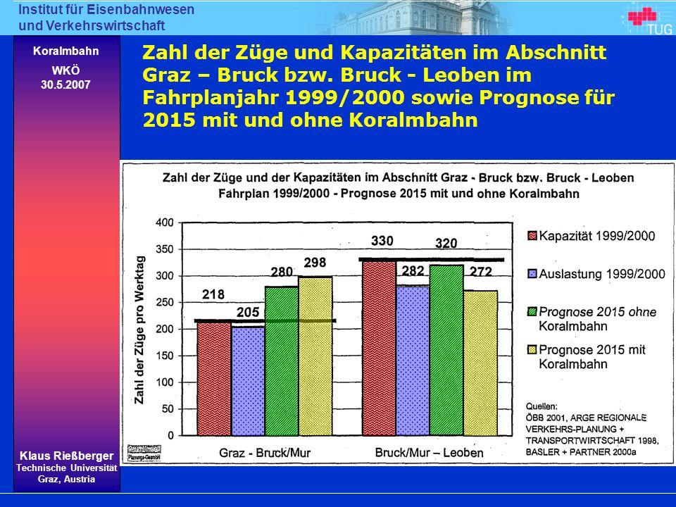 Institut für Eisenbahnwesen und Verkehrswirtschaft Klaus Rießberger Technische Universität Graz, Austria Koralmbahn WKÖ 30.5.2007 Zahl der Züge und Ka