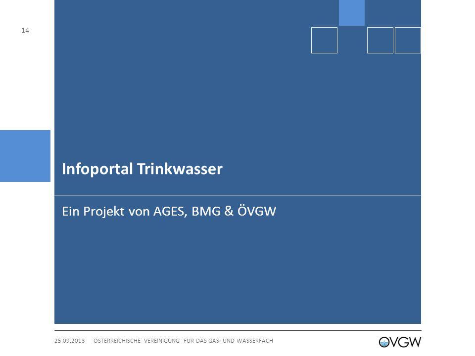 Infoportal Trinkwasser Ein Projekt von AGES, BMG & ÖVGW 25.09.2013 14 ÖSTERREICHISCHE VEREINIGUNG FÜR DAS GAS- UND WASSERFACH