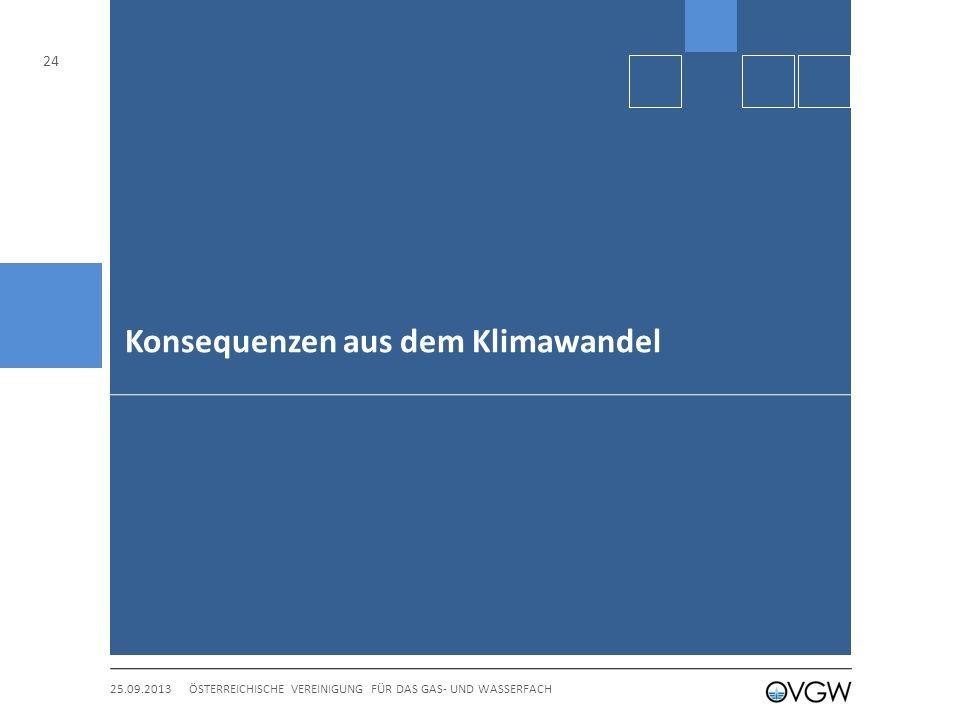 Konsequenzen aus dem Klimawandel 25.09.2013 24 ÖSTERREICHISCHE VEREINIGUNG FÜR DAS GAS- UND WASSERFACH