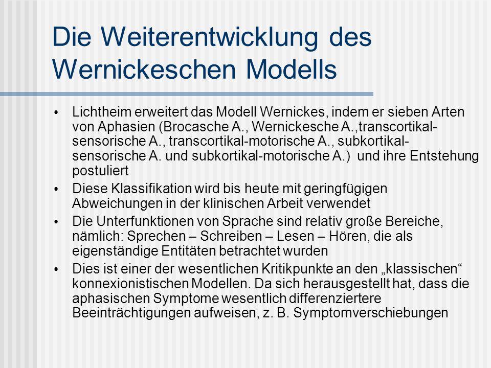 Die Weiterentwicklung des Wernickeschen Modells Lichtheim erweitert das Modell Wernickes, indem er sieben Arten von Aphasien (Brocasche A., Wernickesc
