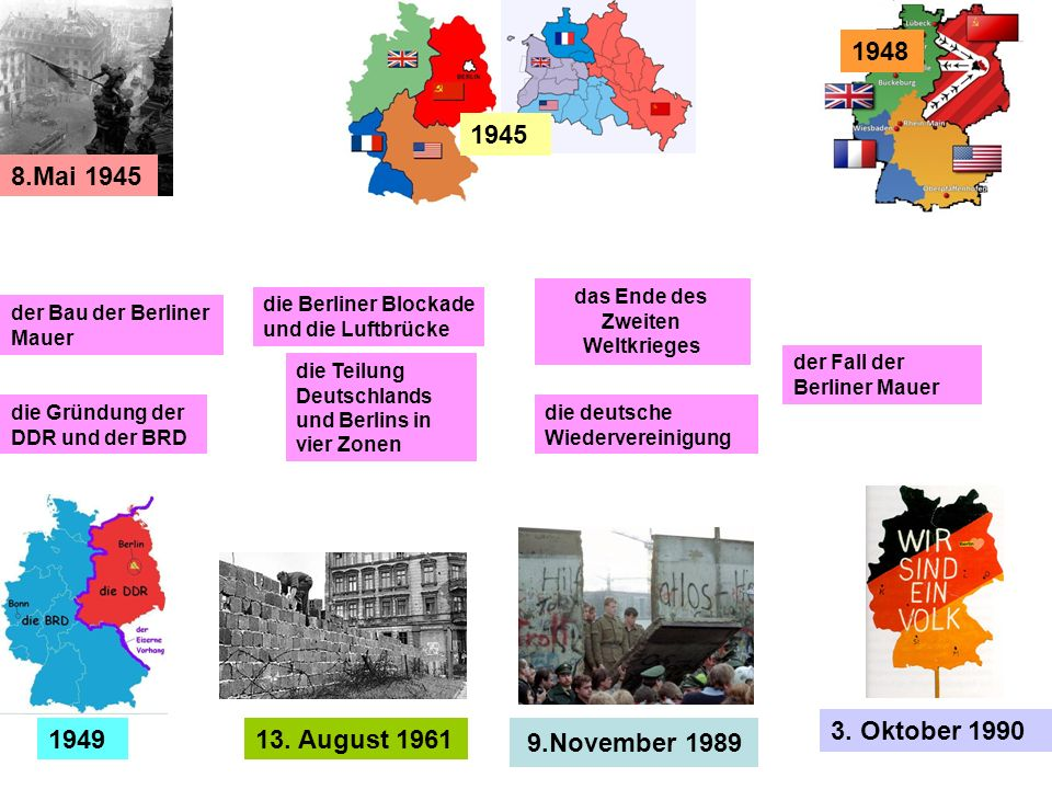1945 9.November 1989 3. Oktober 1990 1949 8.Mai 1945 1948 das Ende des Zweiten Weltkrieges die Teilung Deutschlands und Berlins in vier Zonen die Berl