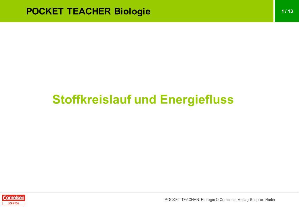 POCKET TEACHER Biologie © Cornelsen Verlag Scriptor, Berlin 12 / 13 Kreislauf und Einbahnstraße Die Elemente des Stoffkreislaufs bleiben im Ökosystem erhalten.