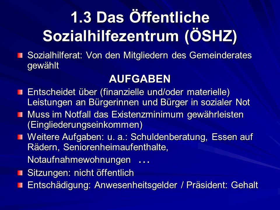 1.3 Das Öffentliche Sozialhilfezentrum (ÖSHZ) Sozialhilferat: Von den Mitgliedern des Gemeinderates gewählt AUFGABEN Entscheidet über (finanzielle und