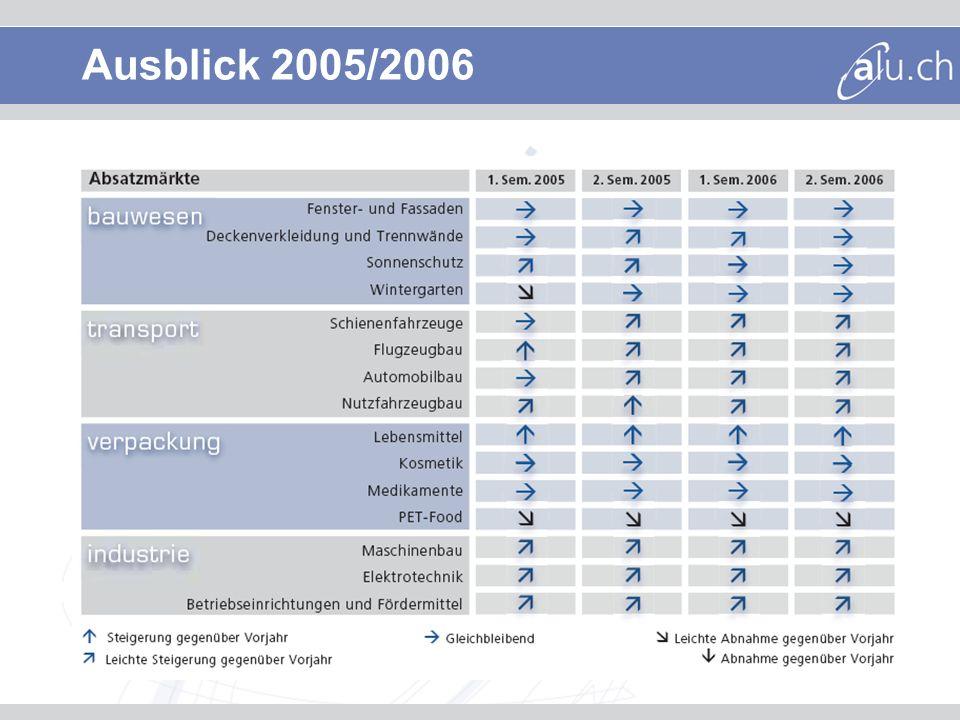 Aluminium-Jahr 2004 23.