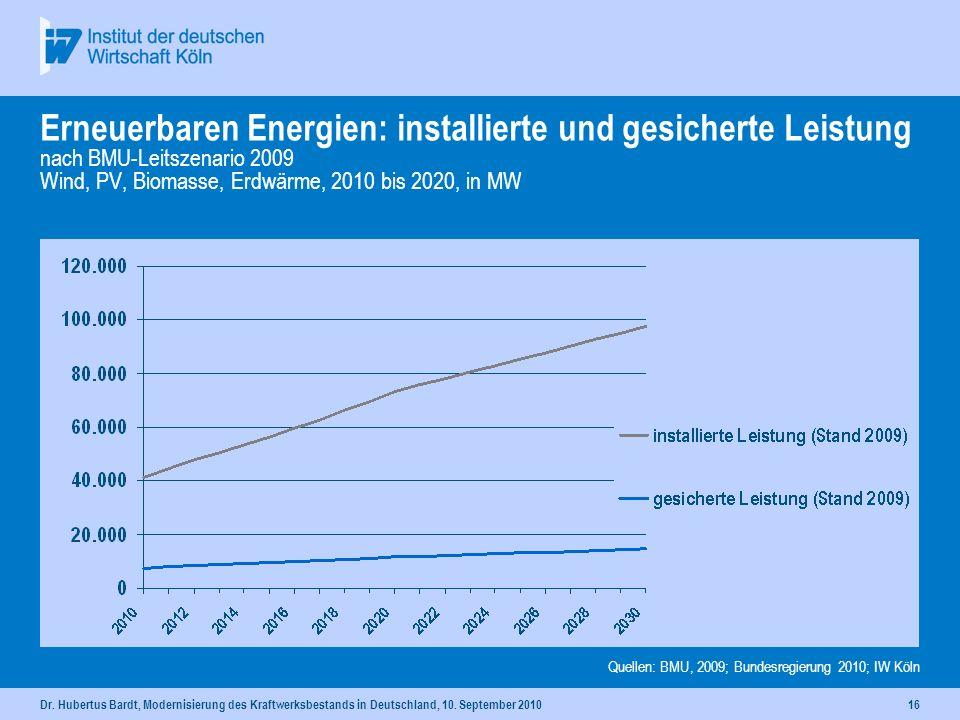 Dr. Hubertus Bardt, Modernisierung des Kraftwerksbestands in Deutschland, 10. September 201015 Erneuerbaren Energien: installierte Leistung nach BMU-L