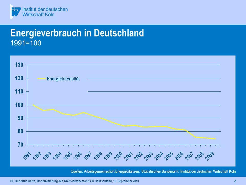 Dr. Hubertus Bardt, Modernisierung des Kraftwerksbestands in Deutschland, 10. September 201011 Kapazitäten und Bedarf Agenda Bau- und Baustoffindustri