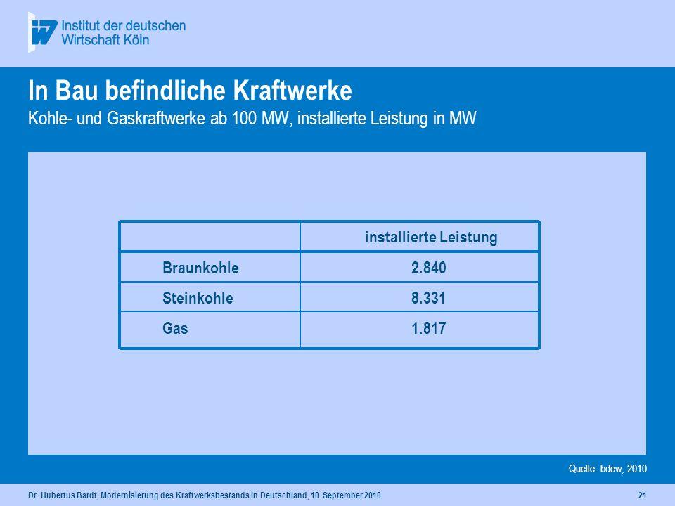 Dr. Hubertus Bardt, Modernisierung des Kraftwerksbestands in Deutschland, 10. September 201020 Bedarf an weiterer gesicherter Leistung verschiedene Sz