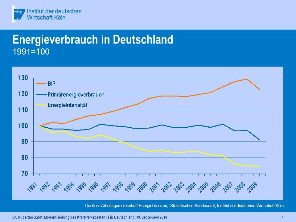 Dr. Hubertus Bardt, Modernisierung des Kraftwerksbestands in Deutschland, 10. September 201033 Energieverbrauch in Deutschland 1991=100 Quellen: Arbei