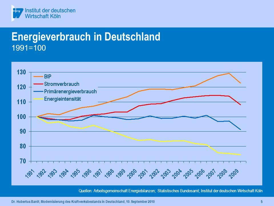 Dr. Hubertus Bardt, Modernisierung des Kraftwerksbestands in Deutschland, 10. September 201044 Energieverbrauch in Deutschland 1991=100 Quellen: Arbei