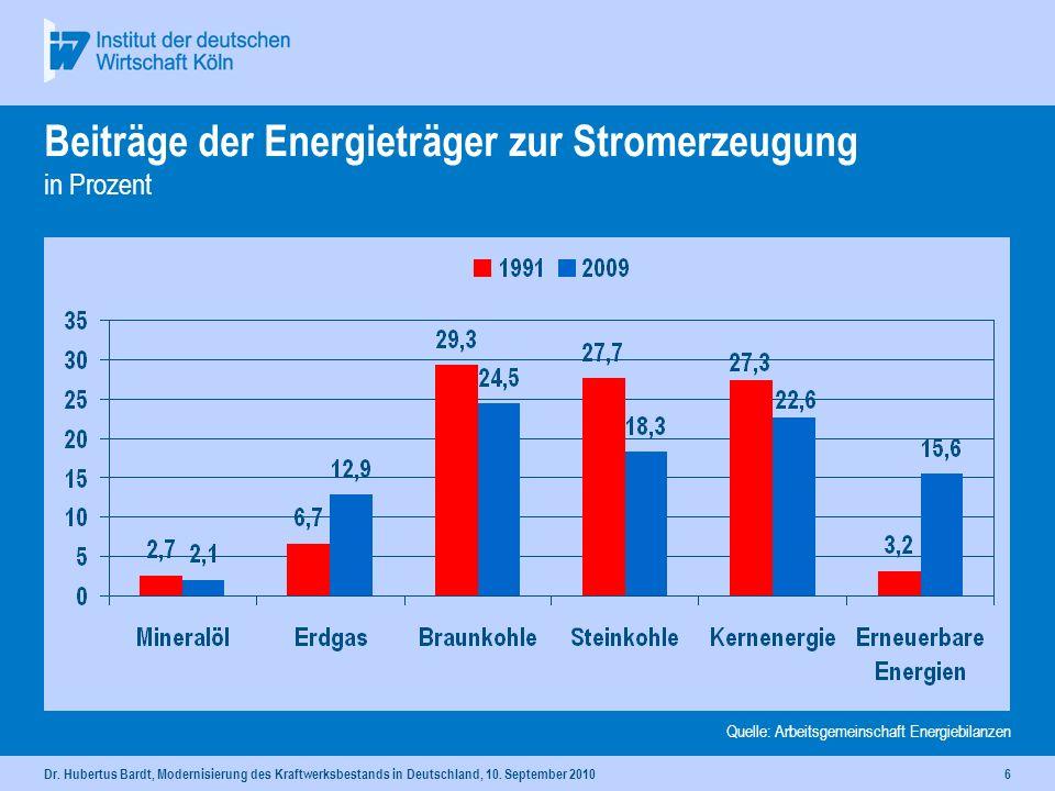 Dr. Hubertus Bardt, Modernisierung des Kraftwerksbestands in Deutschland, 10. September 201055 Energieverbrauch in Deutschland 1991=100 Quellen: Arbei