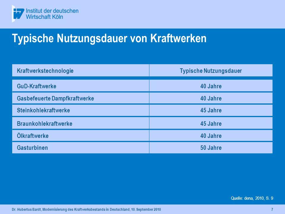 Dr. Hubertus Bardt, Modernisierung des Kraftwerksbestands in Deutschland, 10. September 20106 Beiträge der Energieträger zur Stromerzeugung in Prozent