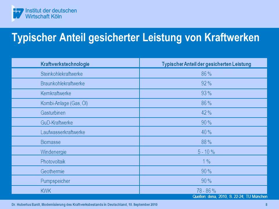 Vielen Dank für Ihre Aufmerksamkeit! bardt@iwkoeln.de