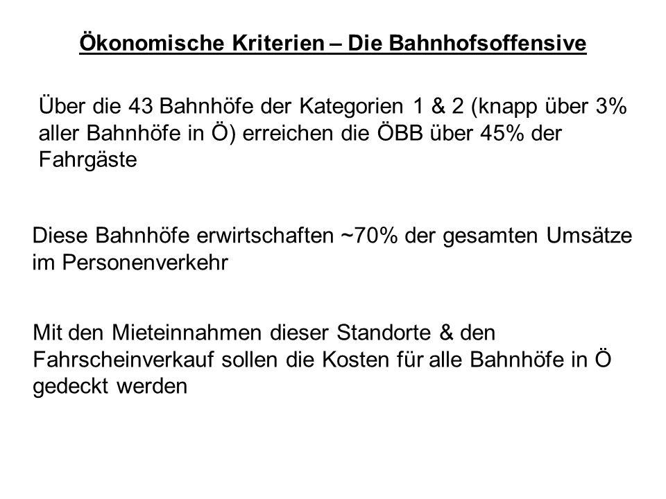 Ökonomische Kriterien – Die Bahnhofsoffensive Über die 43 Bahnhöfe der Kategorien 1 & 2 (knapp über 3% aller Bahnhöfe in Ö) erreichen die ÖBB über 45%