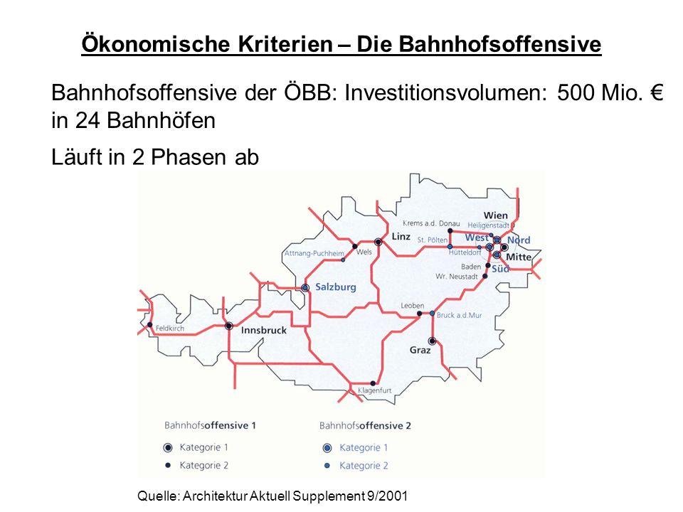 Ökonomische Kriterien – Die Bahnhofsoffensive Bahnhofsoffensive der ÖBB: Investitionsvolumen: 500 Mio. in 24 Bahnhöfen Läuft in 2 Phasen ab Quelle: Ar