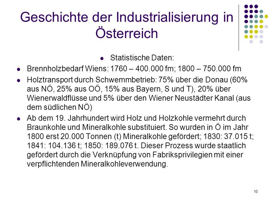 10 Geschichte der Industrialisierung in Österreich Statistische Daten: Brennholzbedarf Wiens: 1760 – 400.000 fm; 1800 – 750.000 fm Holztransport durch Schwemmbetrieb: 75% über die Donau (60% aus NÖ, 25% aus OÖ, 15% aus Bayern, S und T), 20% über Wienerwaldflüsse und 5% über den Wiener Neustädter Kanal (aus dem südlichen NÖ) Ab dem 19.