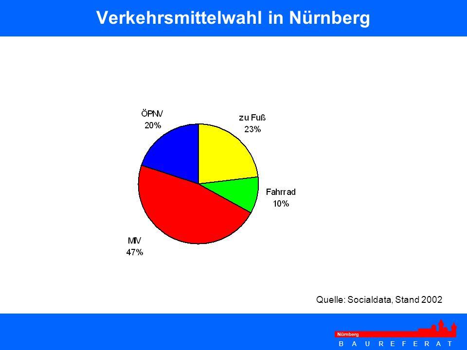 B A U R E F E R A T Planung einer durchgehenden Geh-/Radwegachse von Schwabach bis Fürth Finanzierung nicht gesichert Gewässerentwicklungsplan Rednitztal Überörtliche Wegeverbindung