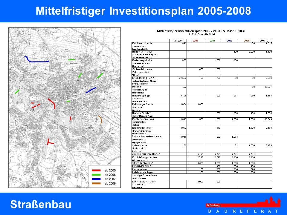 B A U R E F E R A T Mittelfristiger Investitionsplan 2005-2008 Straßenbau