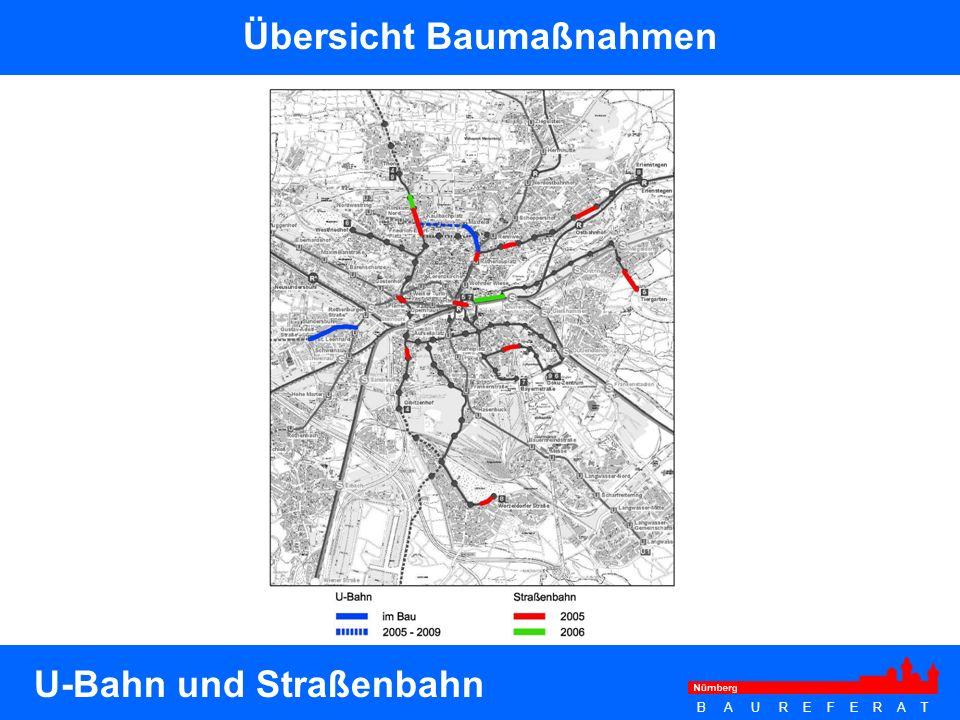 B A U R E F E R A T Straßen in schlechtem Zustand Straßenunterhalt Hauptverkehrsstraßen (Auszug) Grober Sanierungsbedarf in Südwesttangente11.000.000 Frankenschnellweg zw.