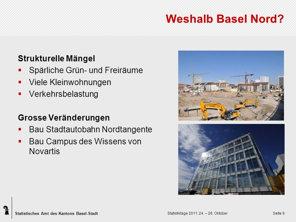 Statistisches Amt des Kantons Basel-Stadt Statistiktage 2011, 24. – 26. Oktober Seite 30 Fragen